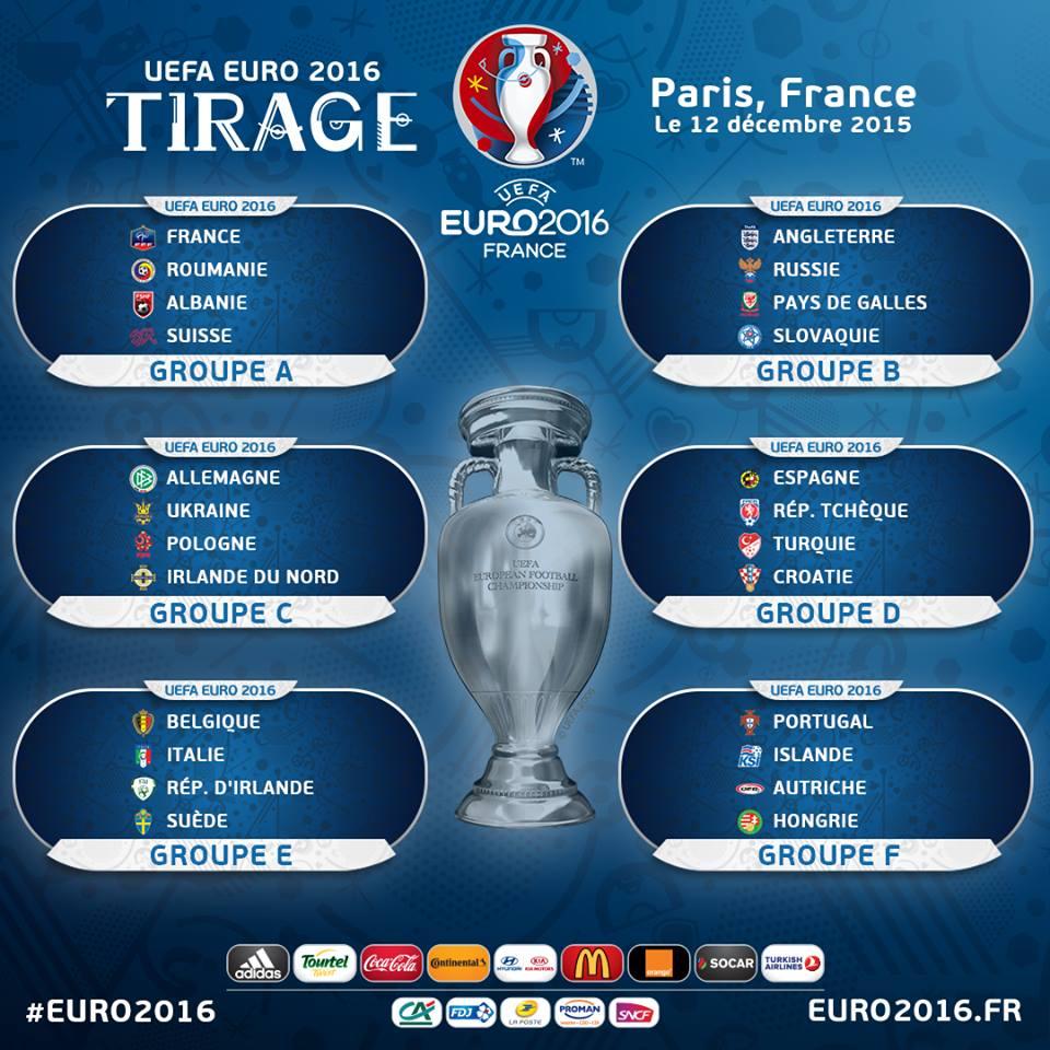 Groupe tranquille pour la France: voici tous les Groupes pour l'Euro