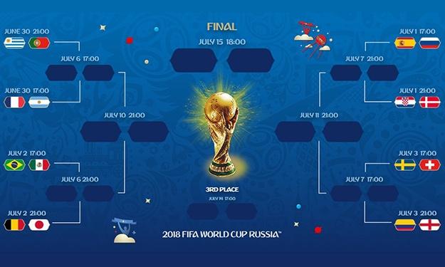Le programme des phases finales de la Coupe du Monde