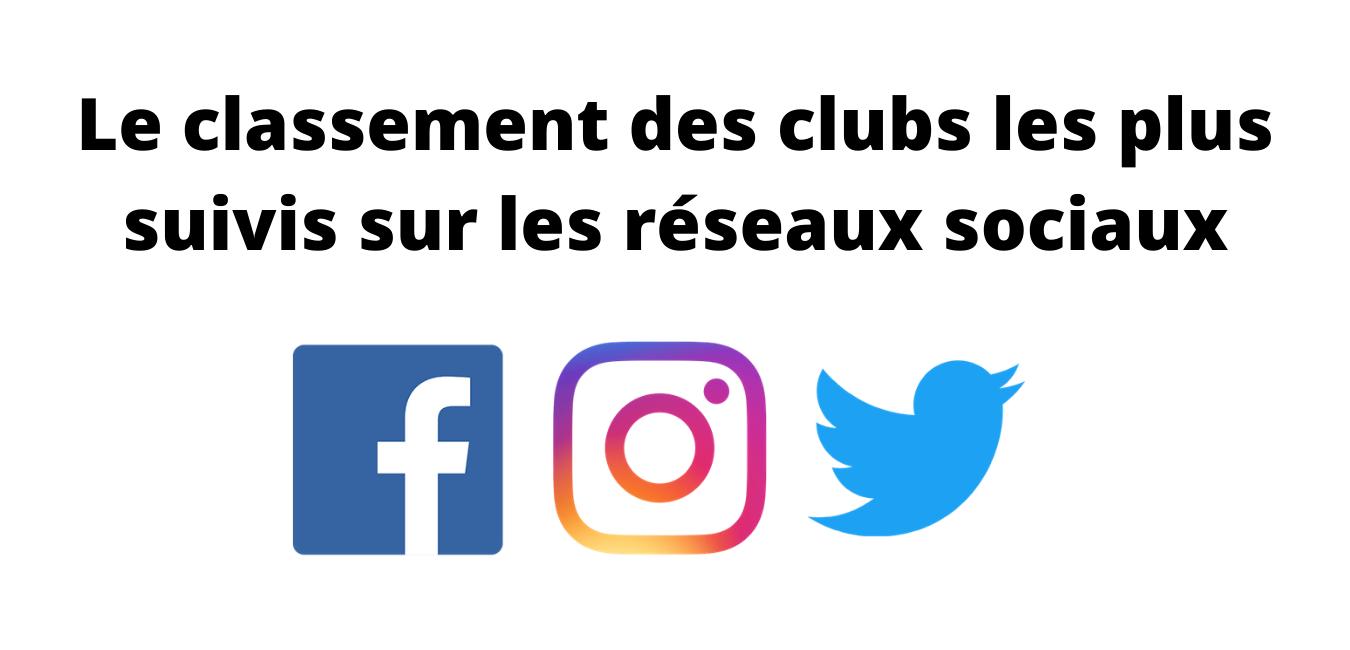 Le classement des clubs les plus suivis sur les réseaux sociaux en 2019